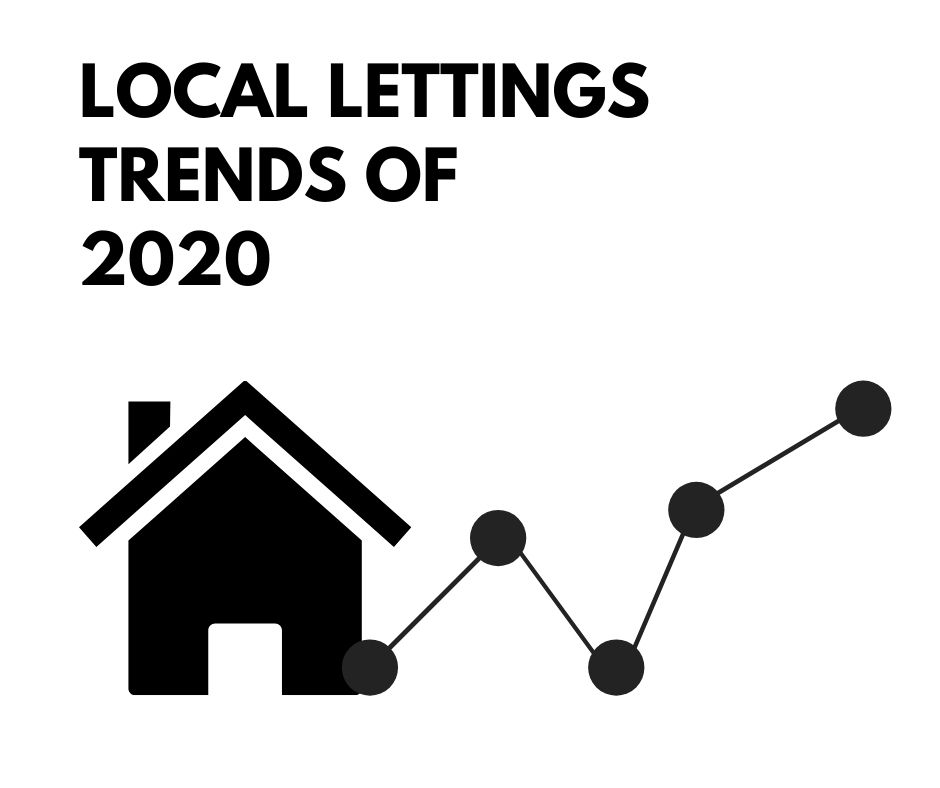 Five Things That Changed in the Rental Sector in 2020